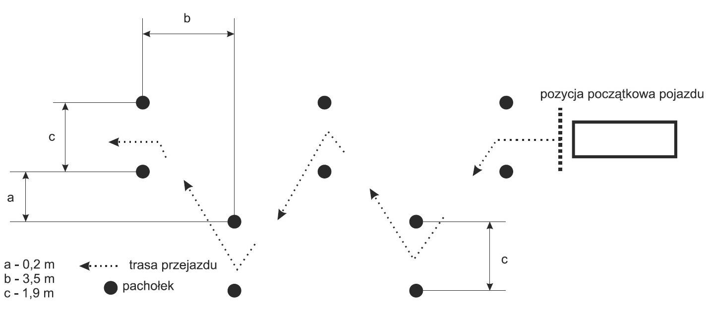 Slalom wolny pomiędzy bramkami
